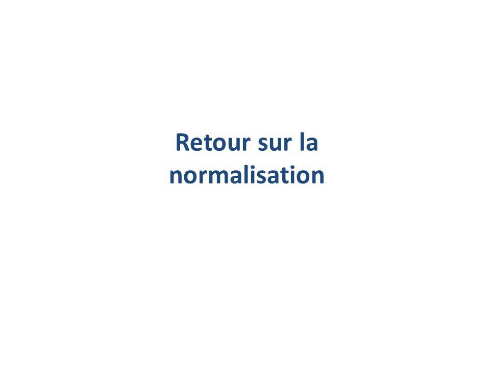 Retour sur la normalisation
