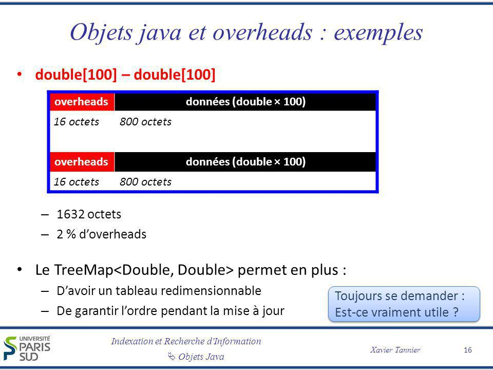 Objets java et overheads : exemples