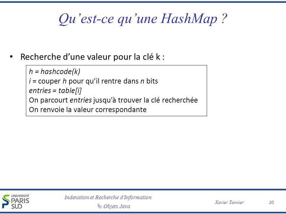 Qu'est-ce qu'une HashMap