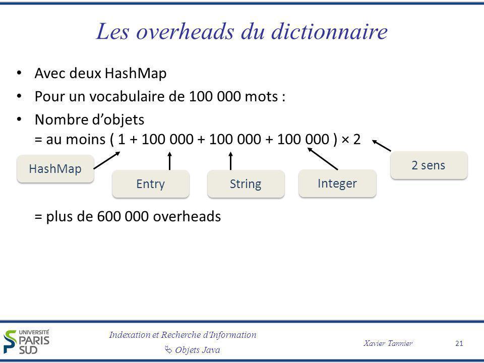 Les overheads du dictionnaire