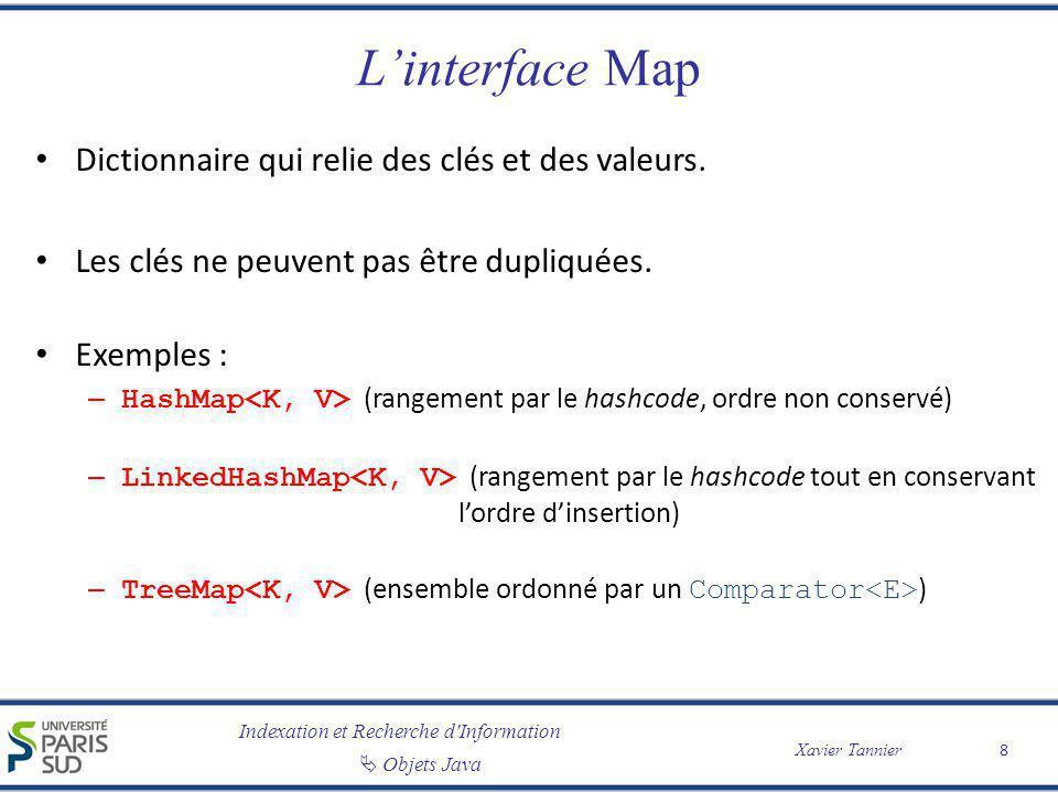 L'interface Map Dictionnaire qui relie des clés et des valeurs.