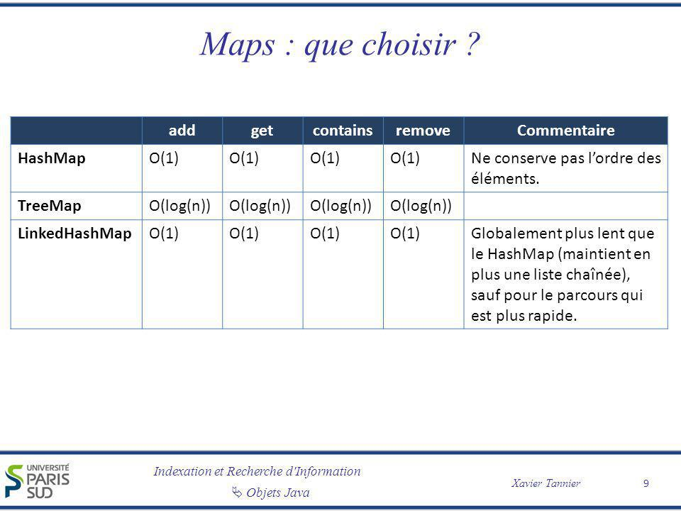 Maps : que choisir add get contains remove Commentaire HashMap O(1)
