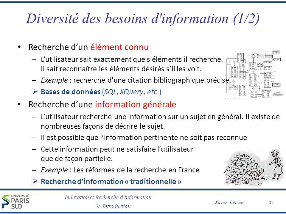 Diversité des besoins d information (1/2)
