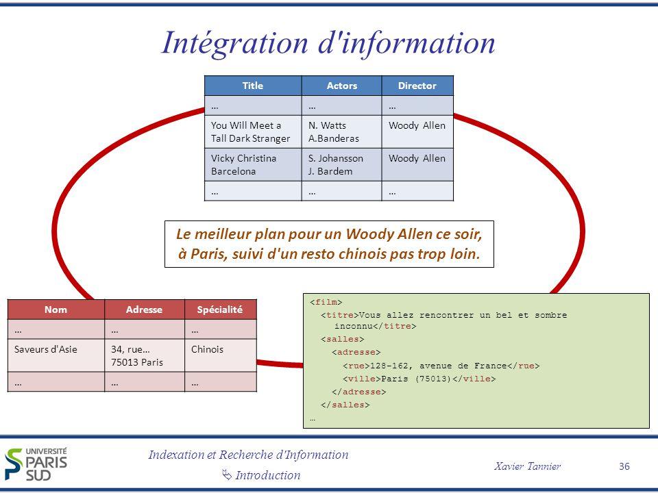 Intégration d information