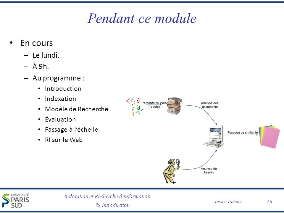 Pendant ce module En cours Le lundi. À 9h. Au programme : Introduction