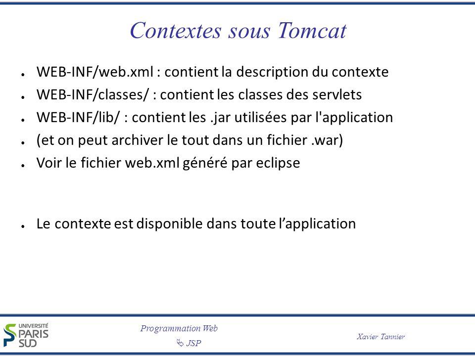 Contextes sous Tomcat WEB-INF/web.xml : contient la description du contexte. WEB-INF/classes/ : contient les classes des servlets.
