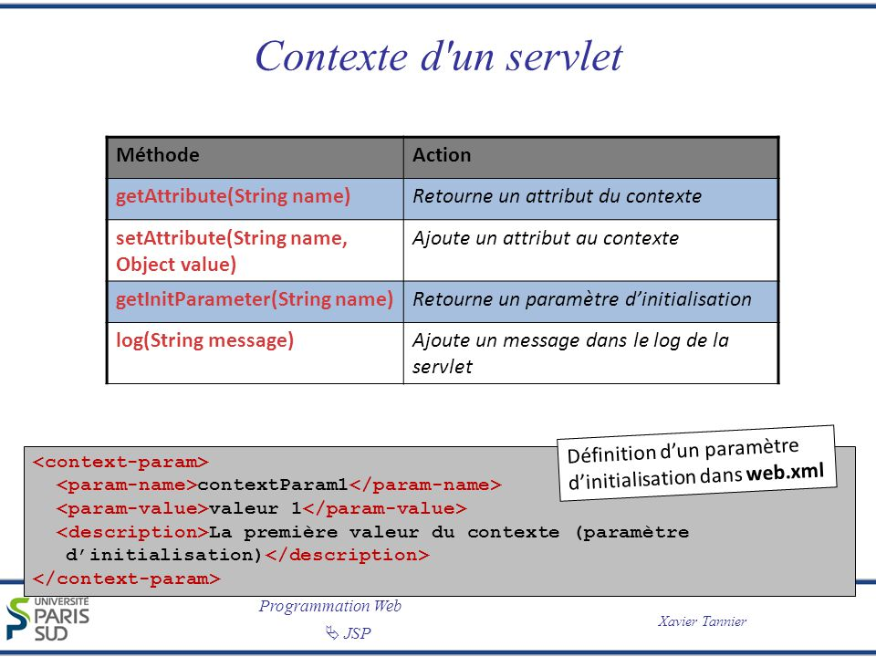 Contexte d un servlet Méthode Action getAttribute(String name)
