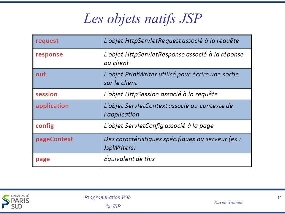 Les objets natifs JSP request