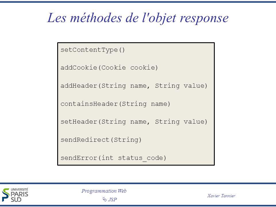 Les méthodes de l objet response