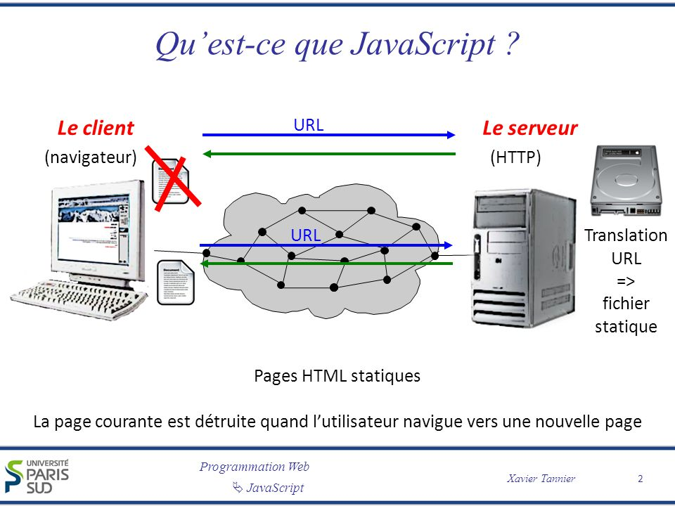 Qu'est-ce que JavaScript