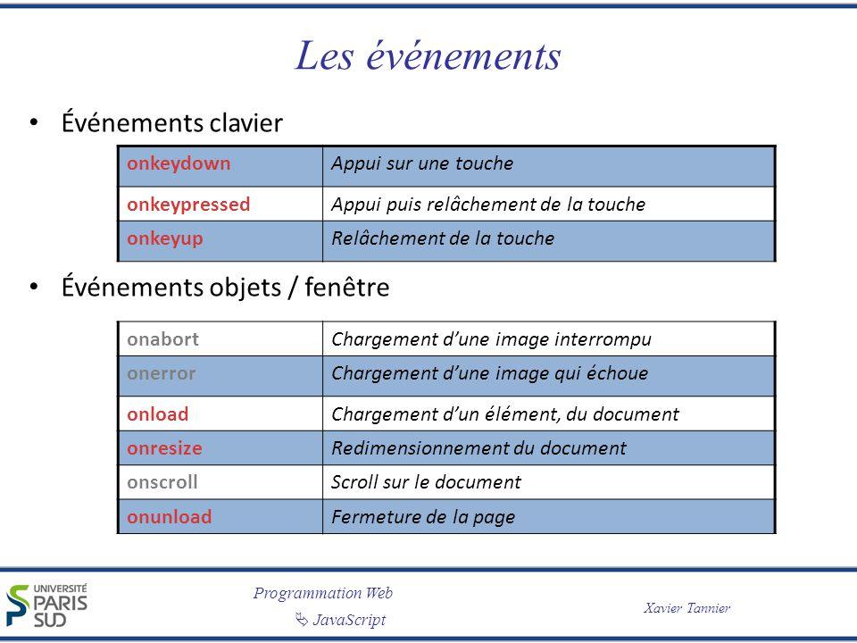 Les événements Événements clavier Événements objets / fenêtre
