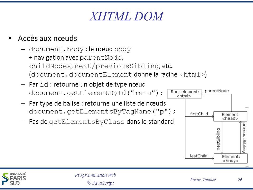 XHTML DOM Accès aux nœuds