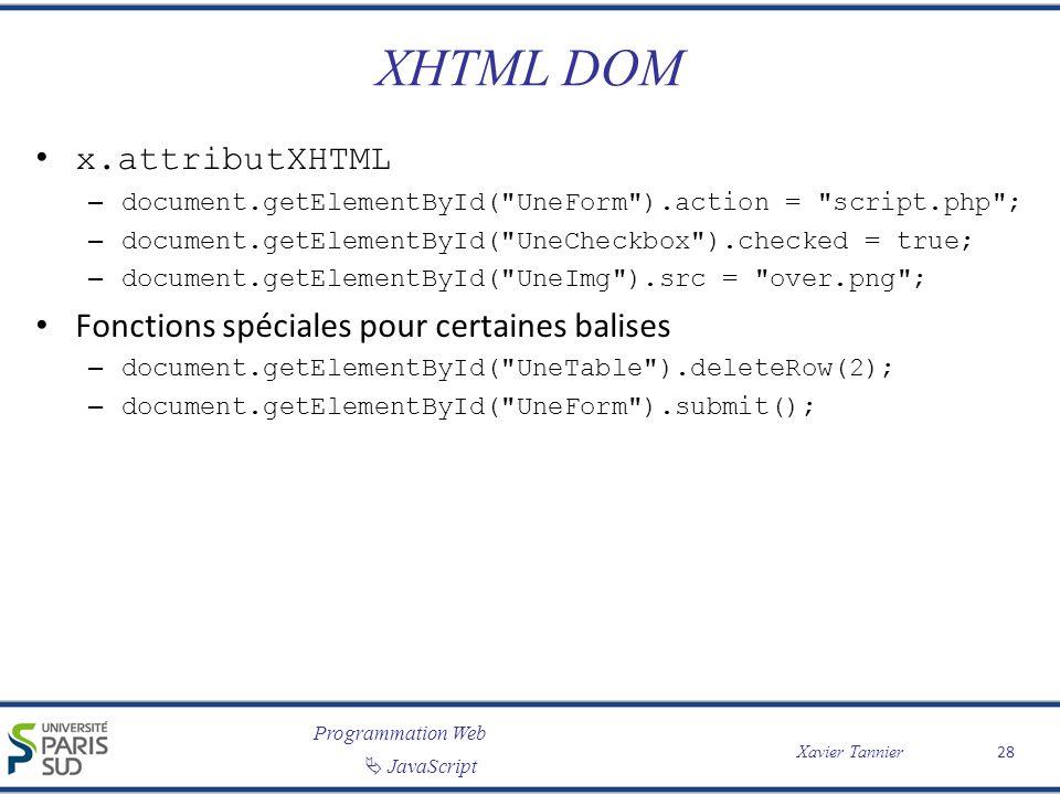 XHTML DOM x.attributXHTML Fonctions spéciales pour certaines balises