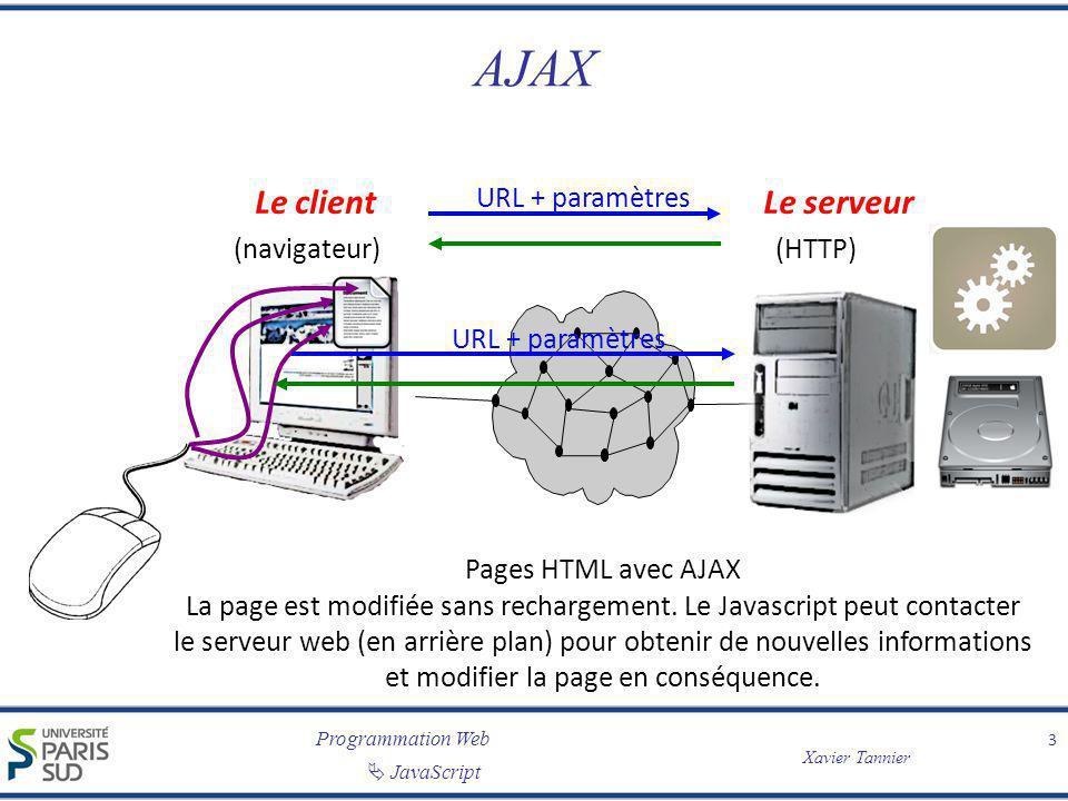 AJAX Le client Le serveur URL + paramètres (navigateur) (HTTP)