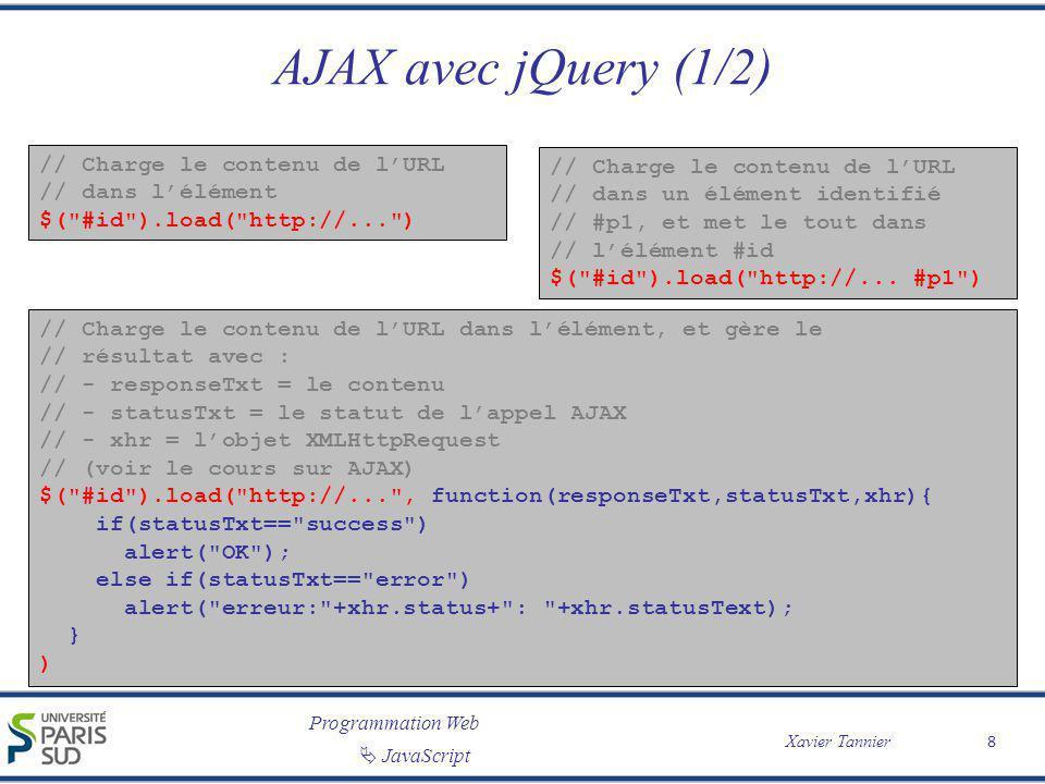 AJAX avec jQuery (1/2) // Charge le contenu de l'URL // dans l'élément