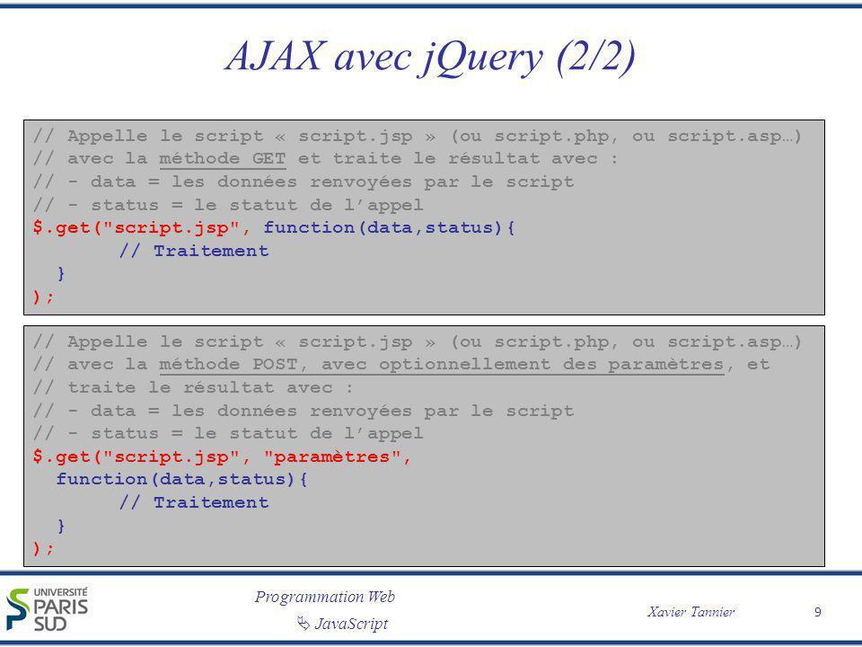 AJAX avec jQuery (2/2)
