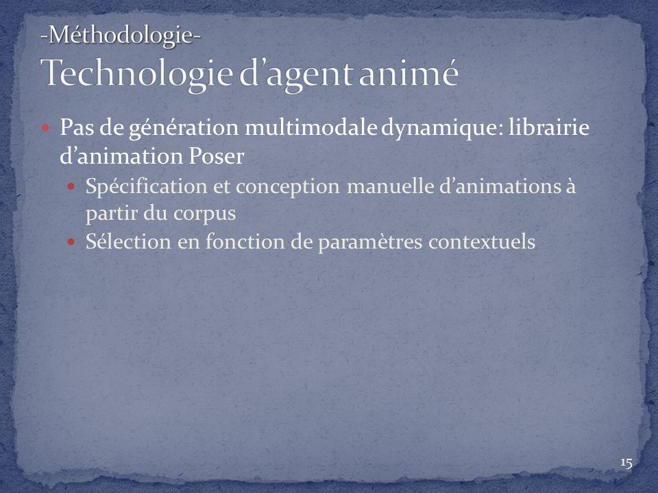 -Méthodologie- Technologie d'agent animé