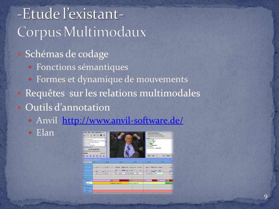 -Etude l'existant- Corpus Multimodaux