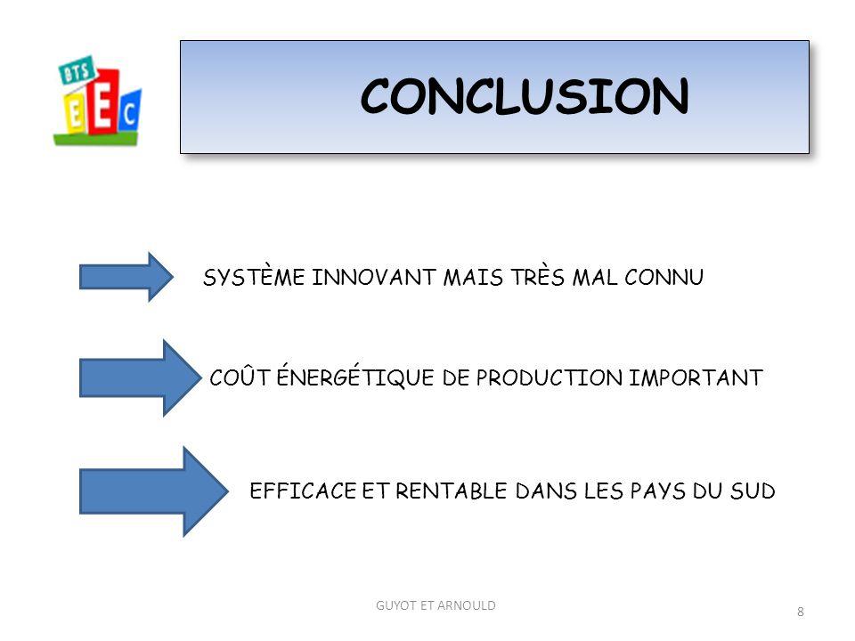 CONCLUSION SYSTÈME INNOVANT MAIS TRÈS MAL CONNU