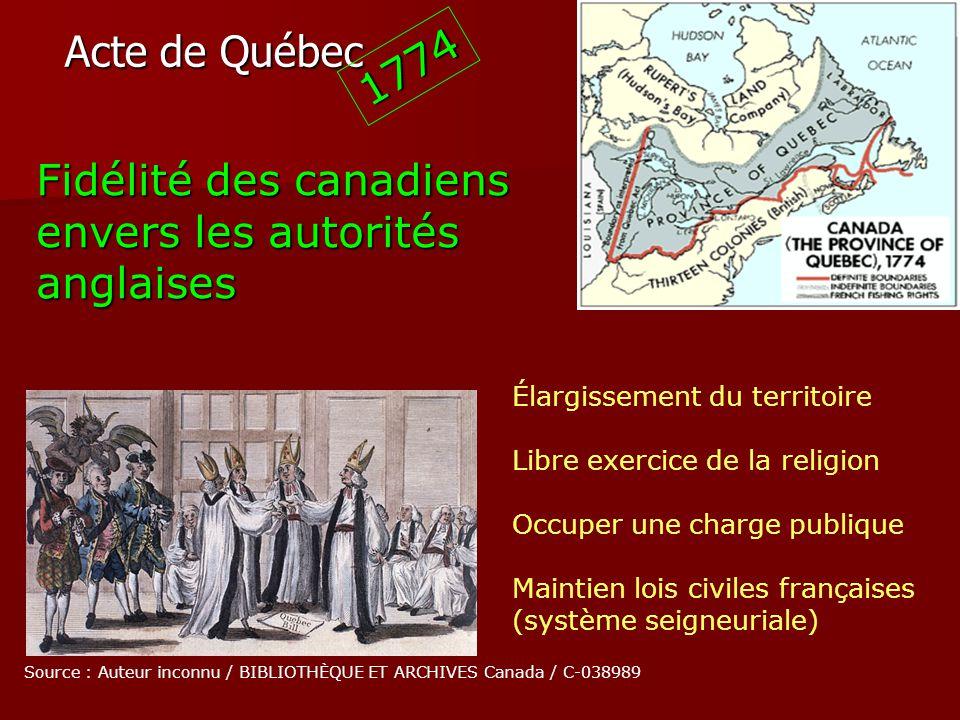 Fidélité des canadiens envers les autorités anglaises