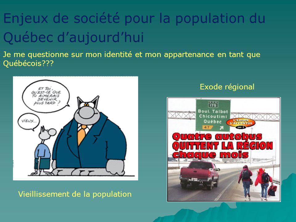 Enjeux de société pour la population du Québec d'aujourd'hui