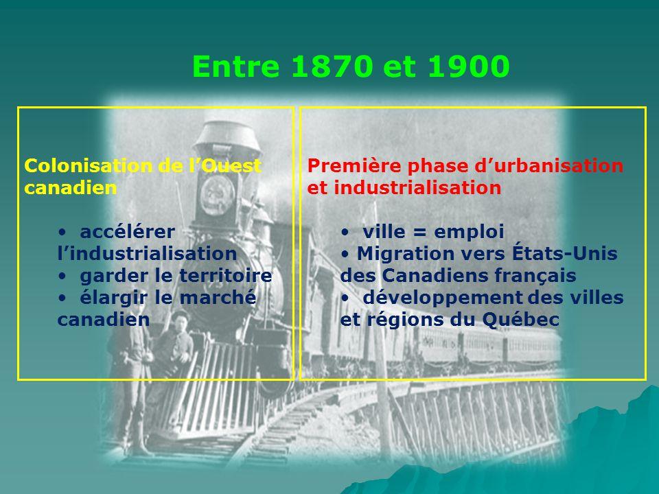 Entre 1870 et 1900 Colonisation de l'Ouest canadien