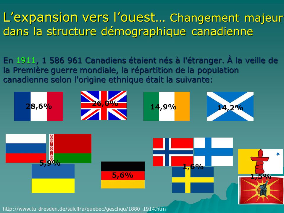 L'expansion vers l'ouest… Changement majeur dans la structure démographique canadienne