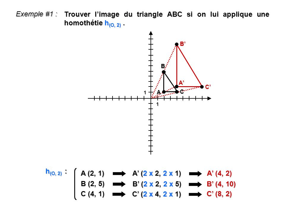 Exemple #1 : Trouver l'image du triangle ABC si on lui applique une homothétie h(O, 2) . 1. B' B.
