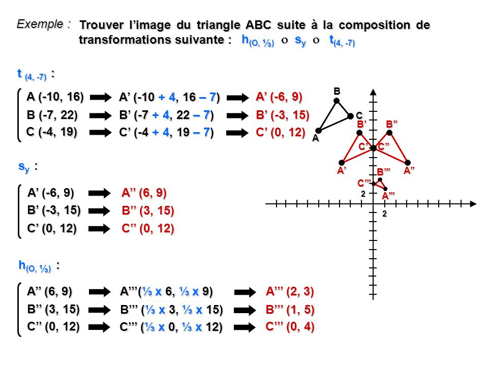 Exemple : Trouver l'image du triangle ABC suite à la composition de transformations suivante : h(O, ⅓)  sy  t(4, -7)