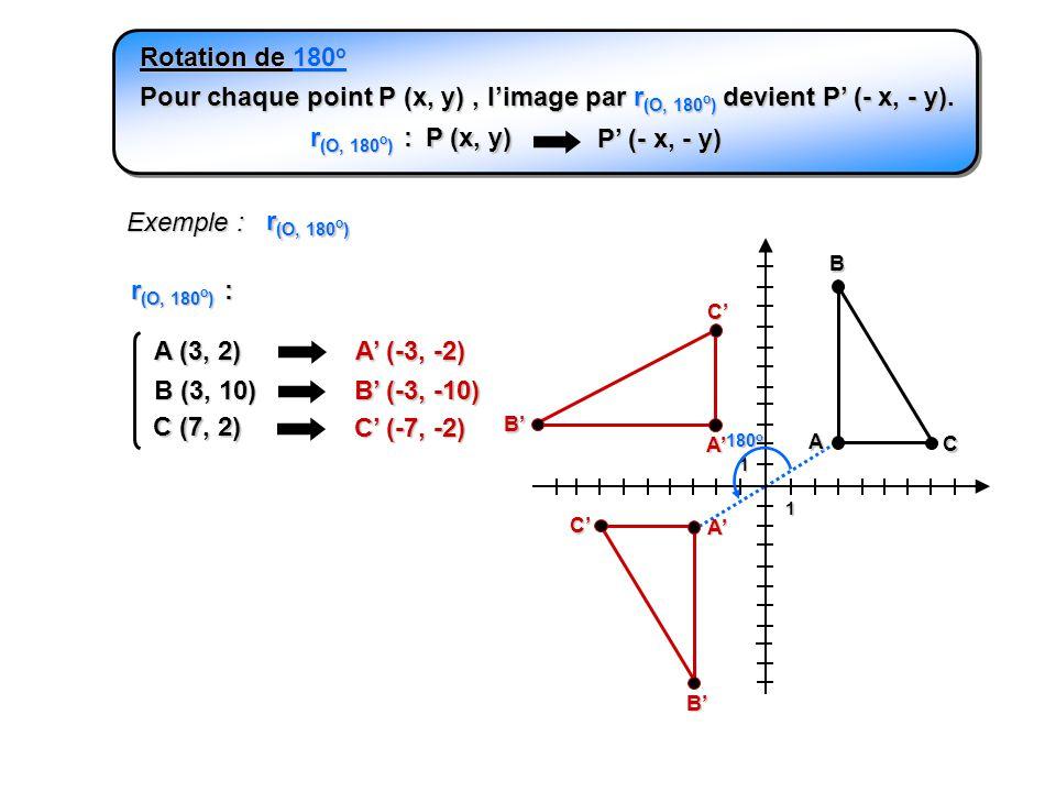 Rotation de 180o Pour chaque point P (x, y) , l'image par r(O, 180o) devient P' (- x, - y). r(O, 180o) :