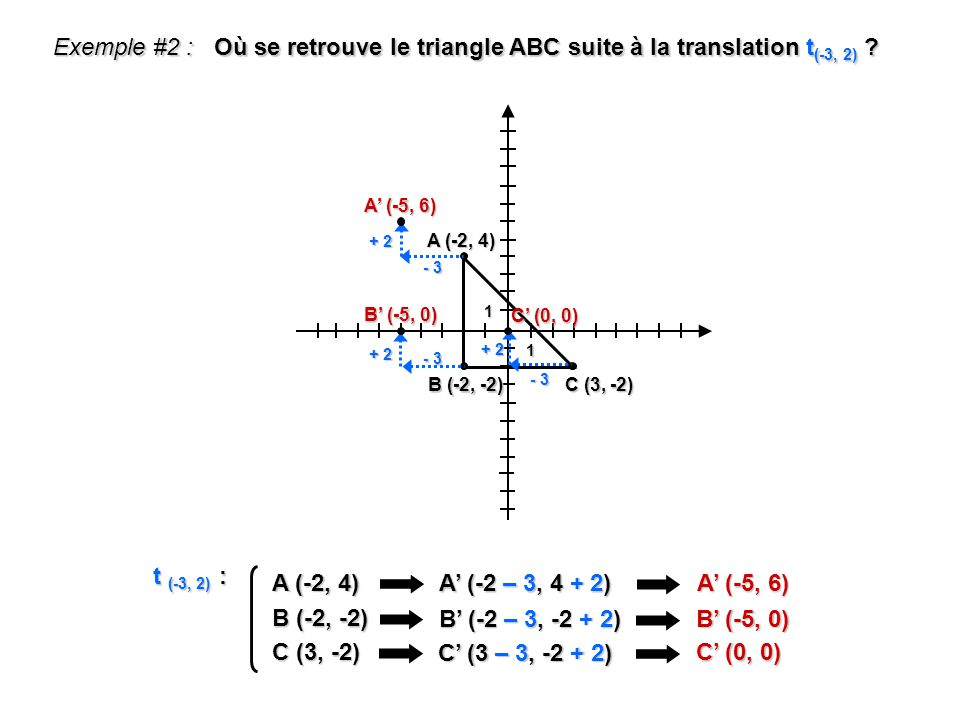 Où se retrouve le triangle ABC suite à la translation t(-3, 2)