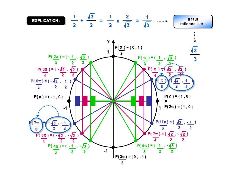 1 2 3 2 1 2 2 3 1 3 ÷ = x = 3 y  x -1 1 EXPLICATION :