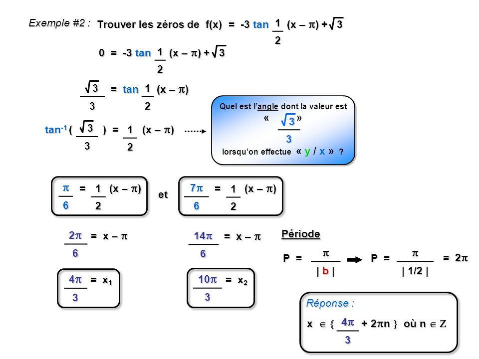 Quel est l'angle dont la valeur est « » lorsqu'on effectue « y / x »
