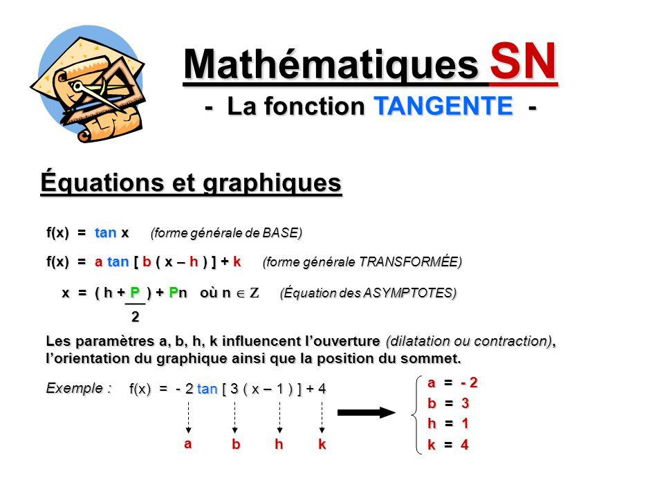 Mathématiques SN - La fonction TANGENTE -
