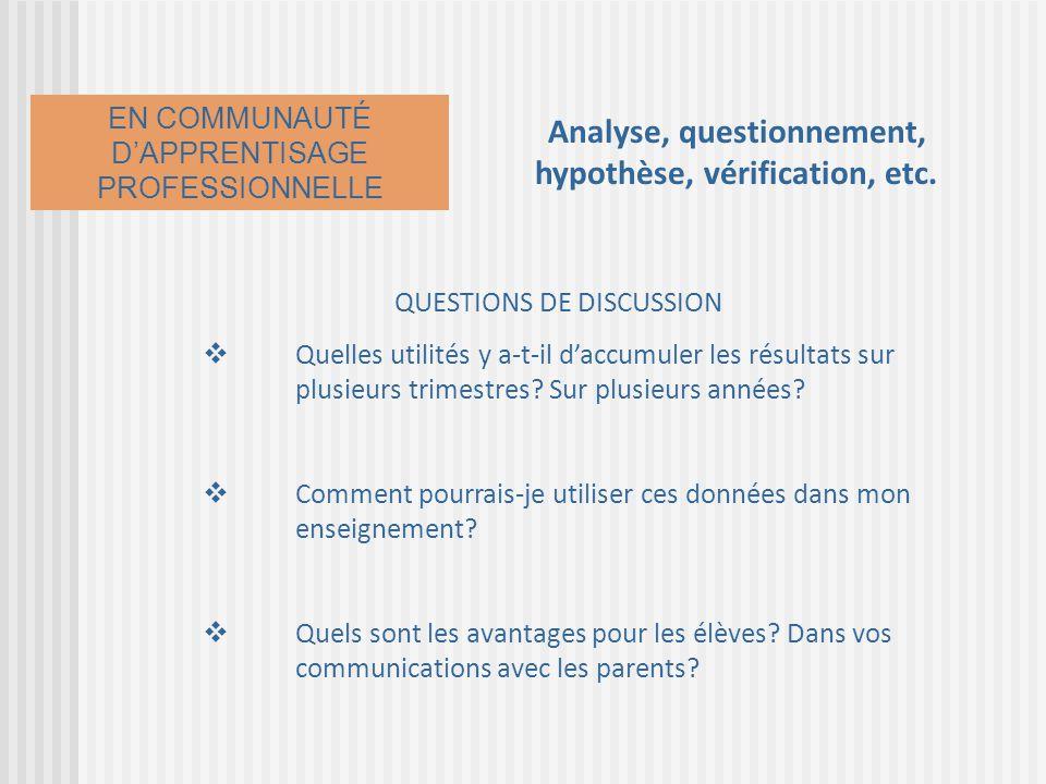 Analyse, questionnement, hypothèse, vérification, etc.