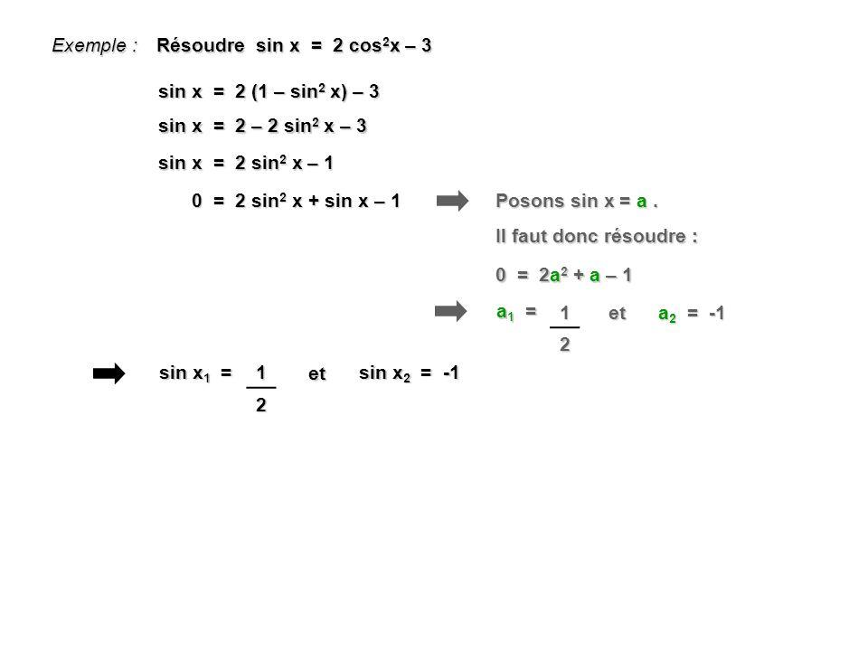 Exemple : Résoudre sin x = 2 cos2x – 3 sin x = 2 (1 – sin2 x) – 3