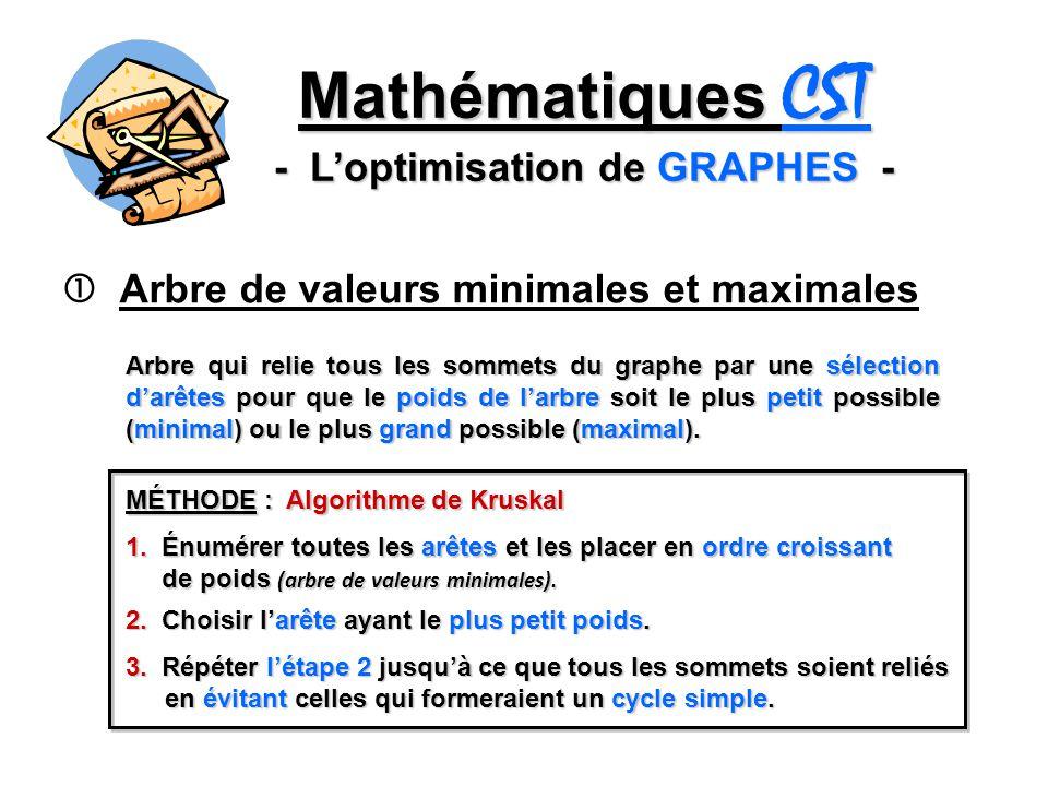 Mathématiques CST - L'optimisation de GRAPHES -