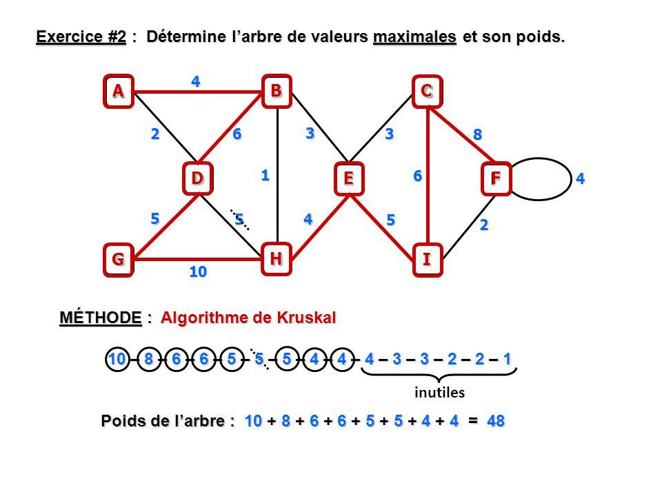 Exercice #2 : Détermine l'arbre de valeurs maximales et son poids.