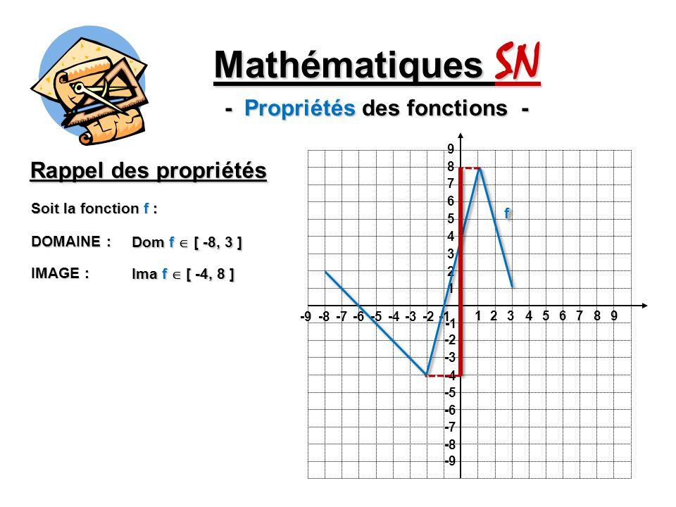Mathématiques SN - Propriétés des fonctions -