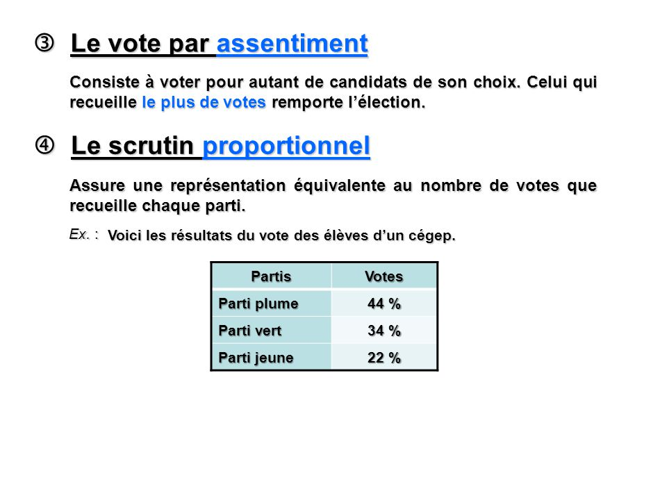  Le vote par assentiment