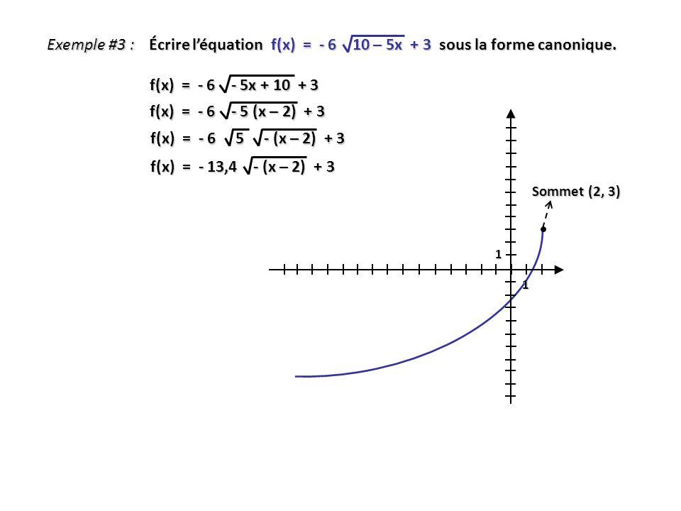 Écrire l'équation f(x) = - 6 10 – 5x + 3 sous la forme canonique.