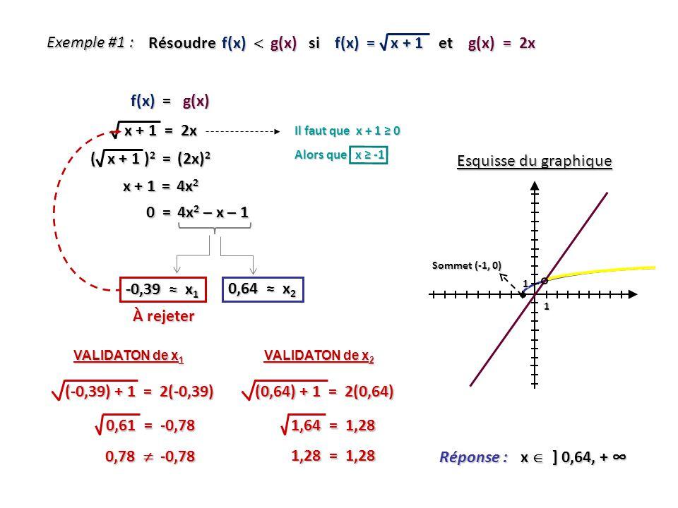 Résoudre f(x)  g(x) si f(x) = x + 1 et g(x) = 2x