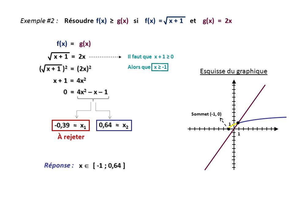Résoudre f(x) ≥ g(x) si f(x) = x + 1 et g(x) = 2x