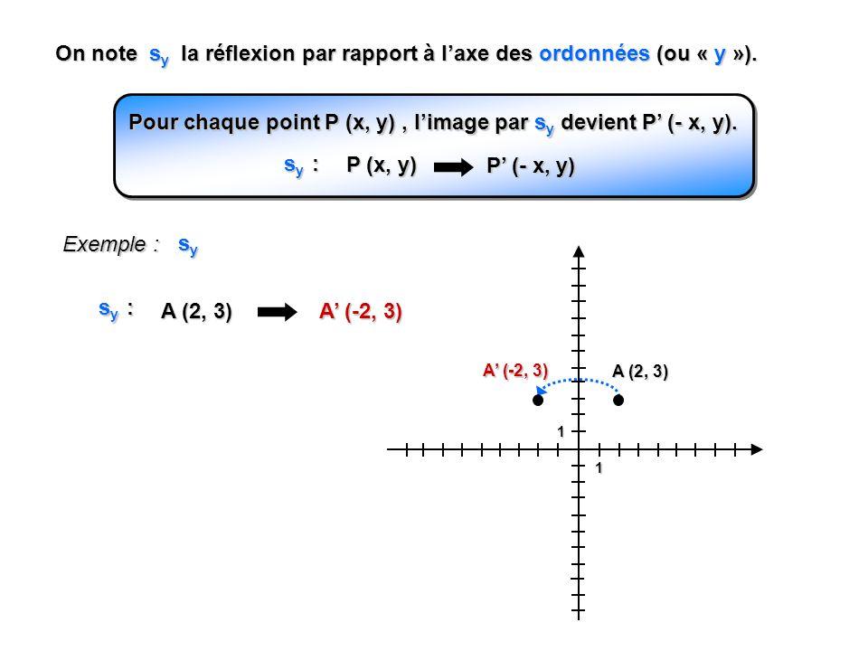 On note sy la réflexion par rapport à l'axe des ordonnées (ou « y »).