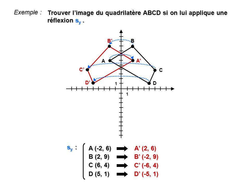 Exemple : Trouver l'image du quadrilatère ABCD si on lui applique une réflexion sy . 1. B' B. A.