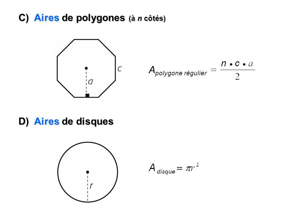 C) Aires de polygones (à n côtés)