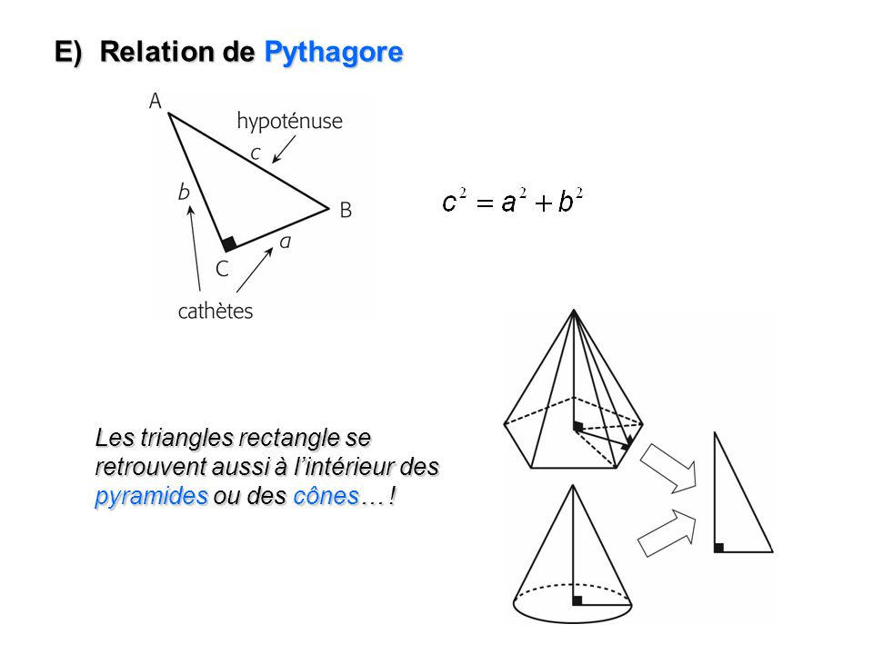 E) Relation de Pythagore