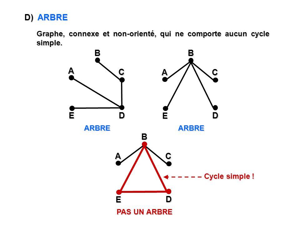 D) ARBRE A E C D B A E C D B A E C D B