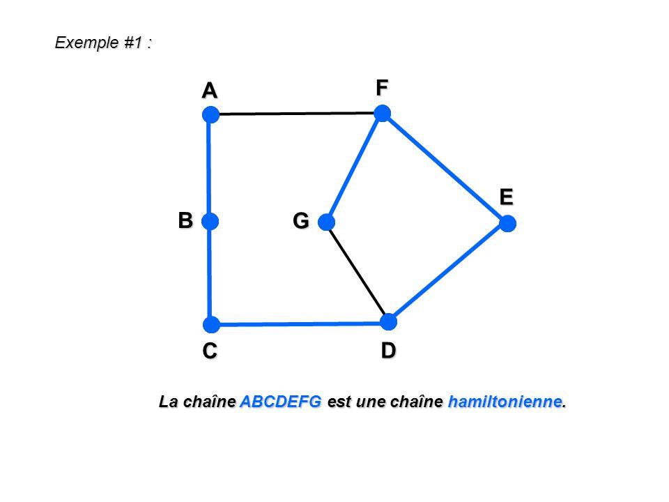 Exemple #1 : B C E D F A G La chaîne ABCDEFG est une chaîne hamiltonienne.