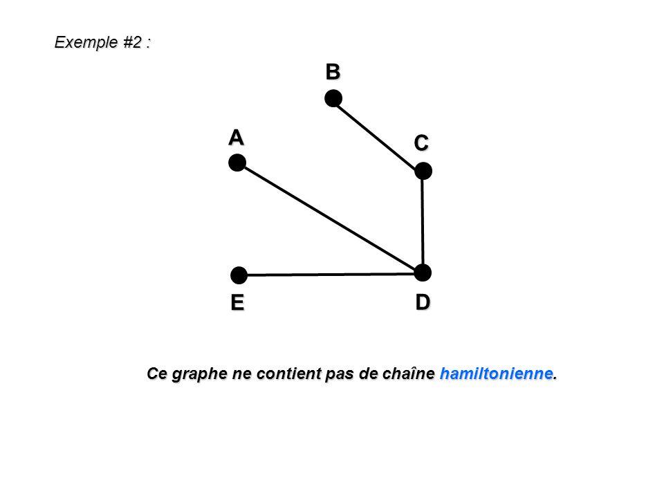 Exemple #2 : A E C D B Ce graphe ne contient pas de chaîne hamiltonienne.